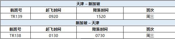 酷航宣布恢复中国大陆又一航点 天津—新加坡将于8月19日复航